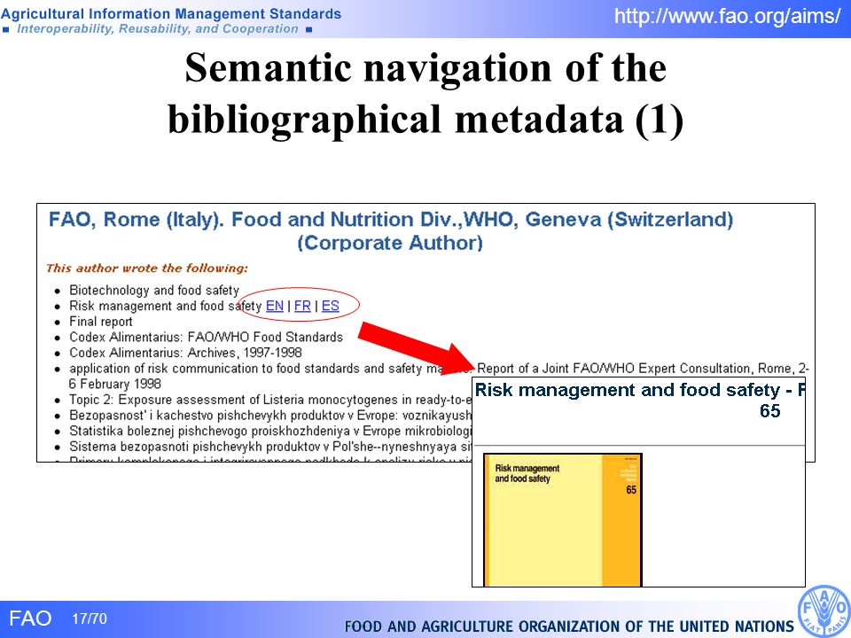 Semantic navigation of the bibliographical metadata (1)