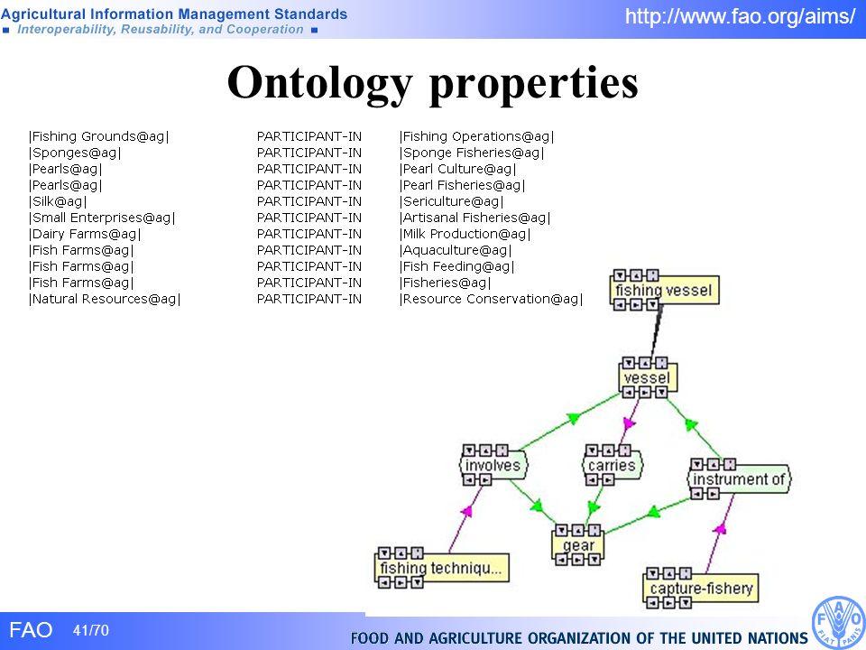 Ontology properties