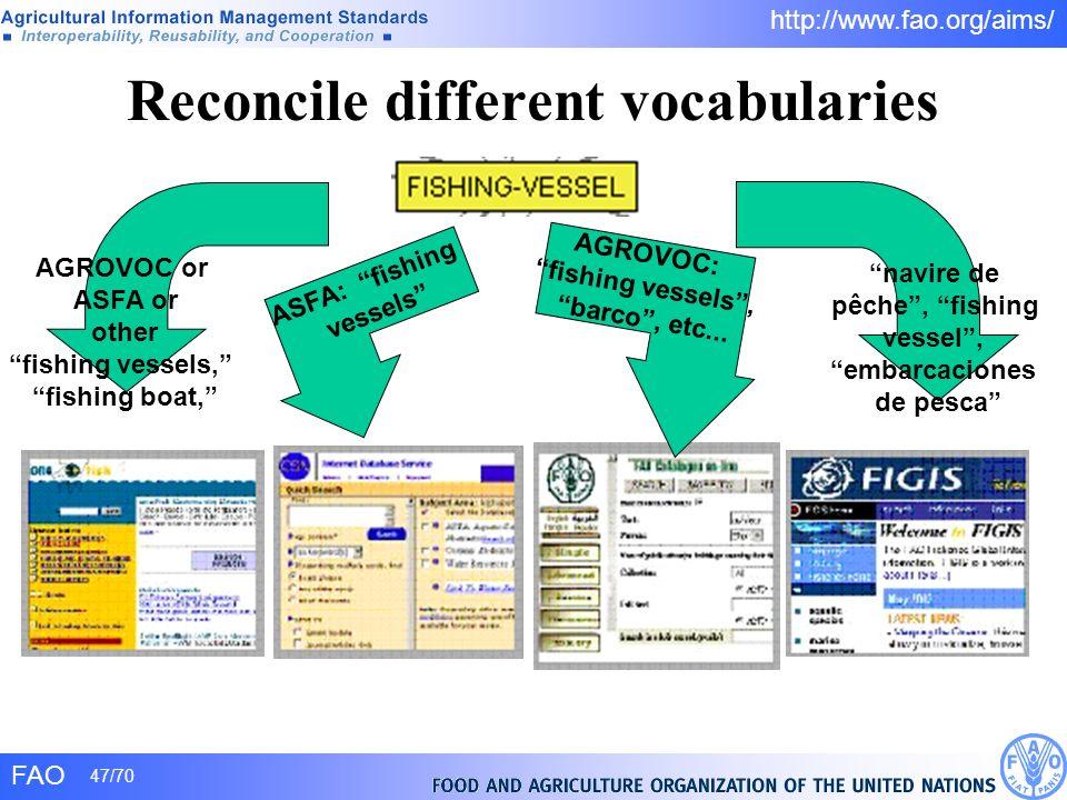 Reconcile different vocabularies
