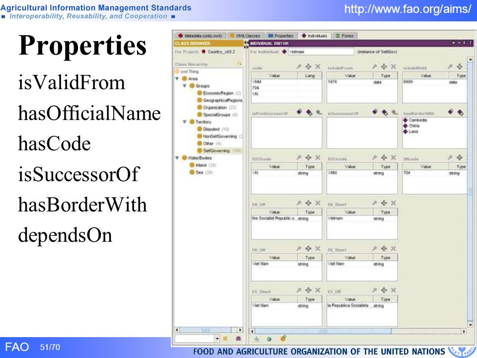 Properties isValidFrom hasOfficialName hasCode isSuccessorOf