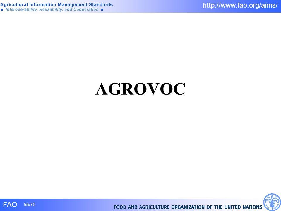 AGROVOC