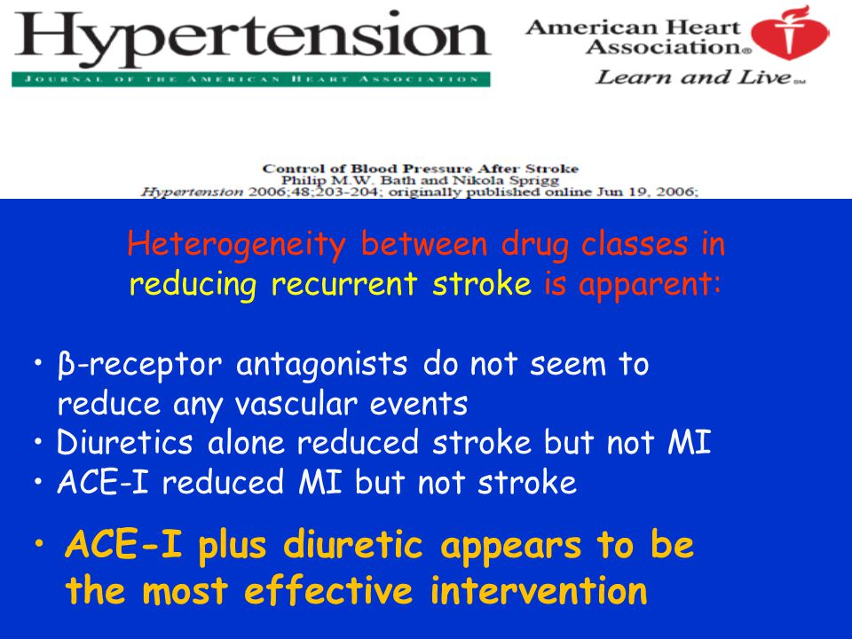 ACE-I plus diuretic appears to be the most effective intervention