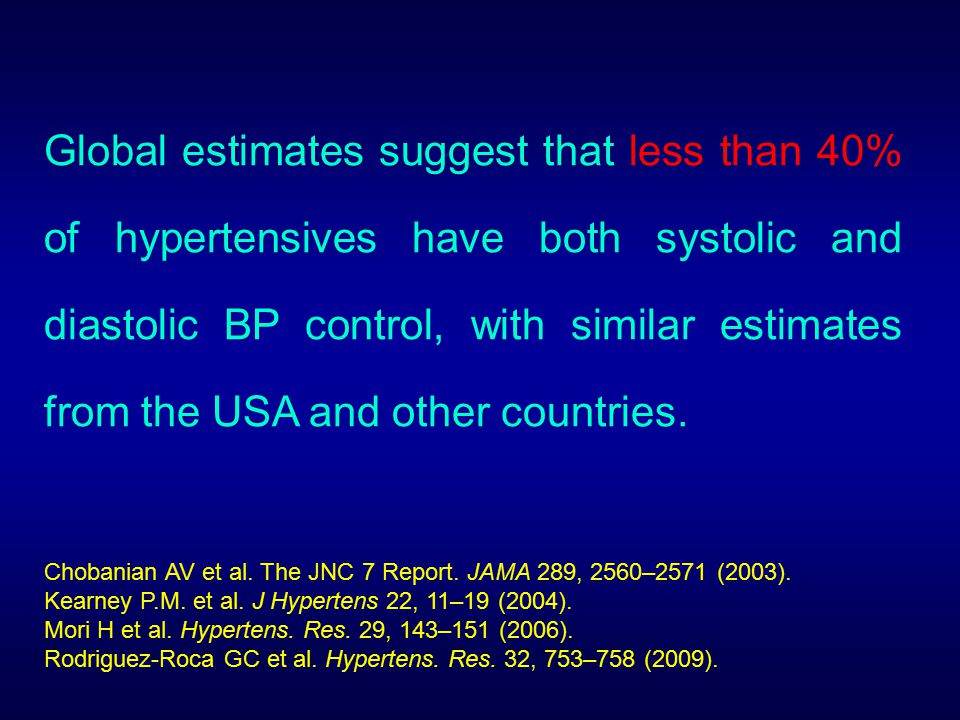 Global estimates suggest that less than 40% of hypertensives have both systolic and diastolic BP control, with similar estimates from the USA and other countries.