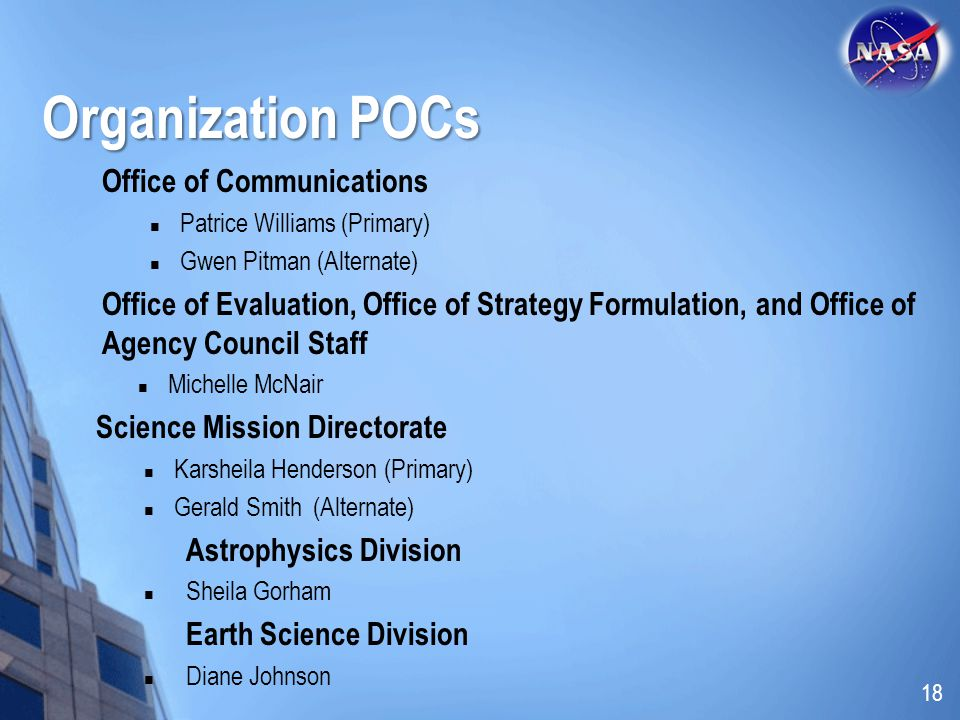 Organization POCs Office of Communications