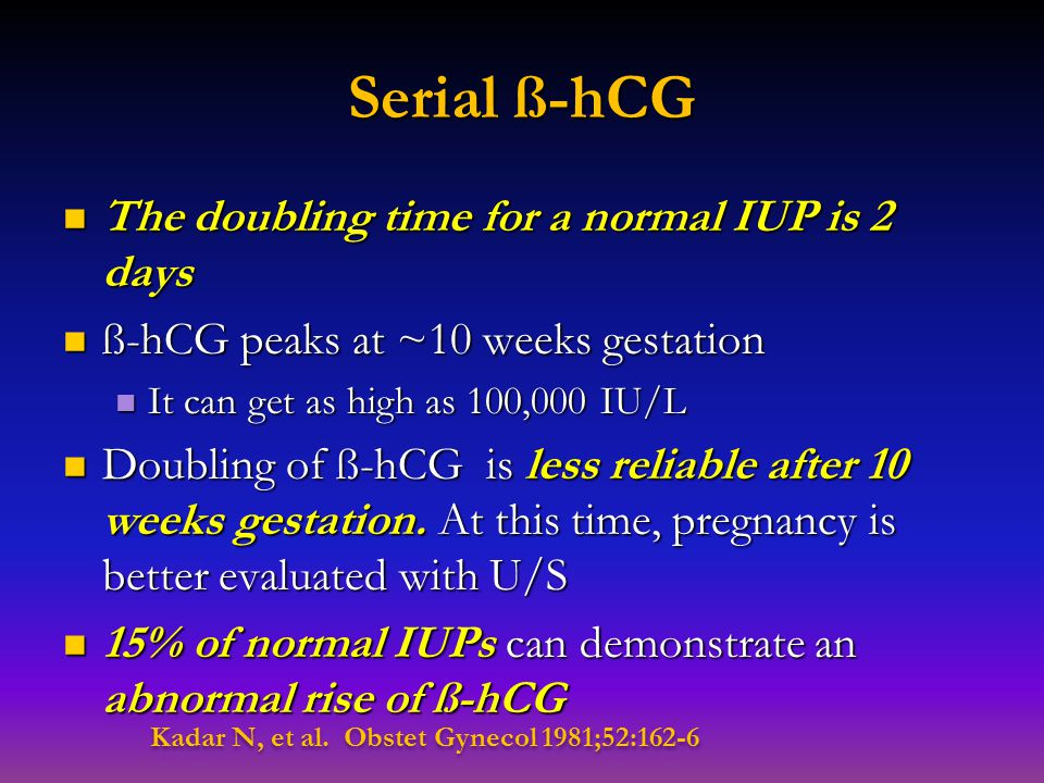 Serial ß-hCG The doubling time for a normal IUP is 2 days