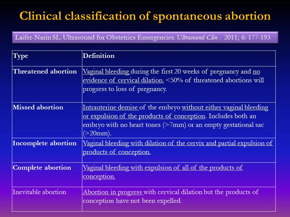Clinical classification of spontaneous abortion