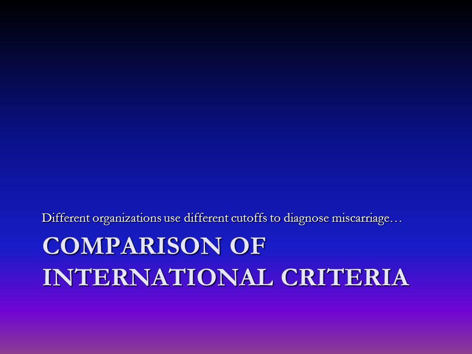 Comparison of international criteria