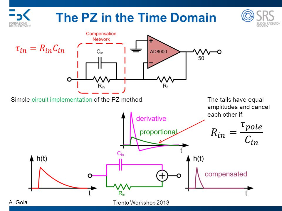 The PZ in the Time Domain