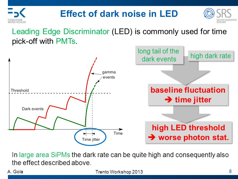 Effect of dark noise in LED