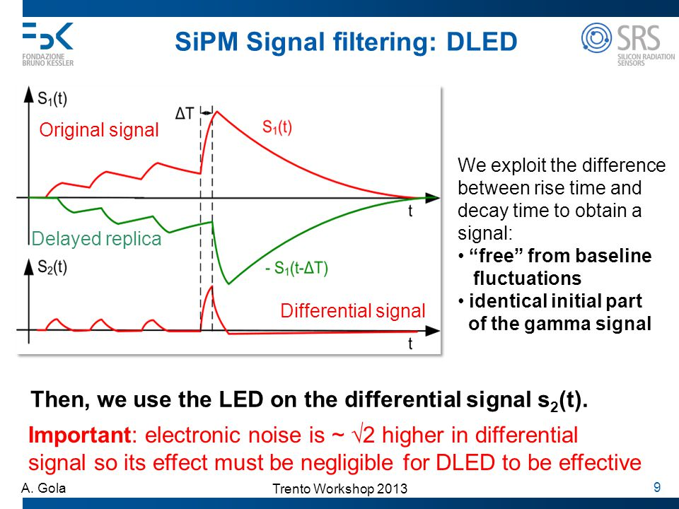 SiPM Signal filtering: DLED