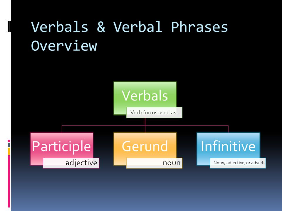 Verbals & Verbal Phrases Overview