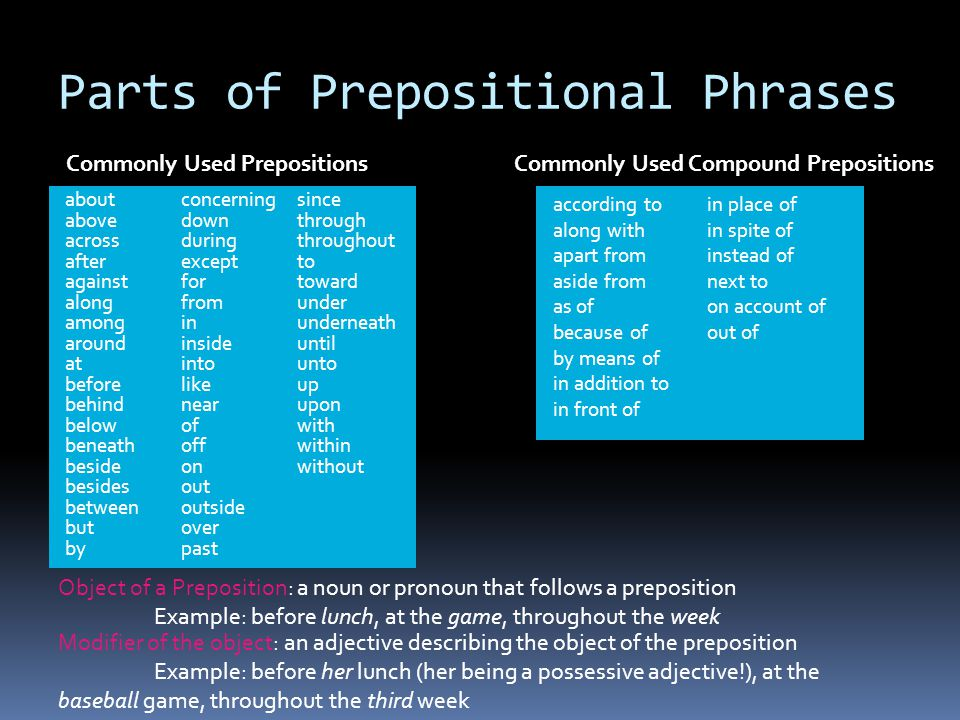 Parts of Prepositional Phrases