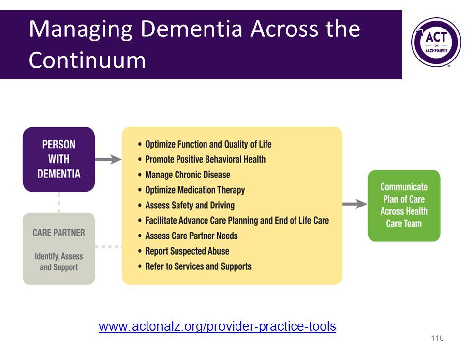 Managing Dementia Across the Continuum