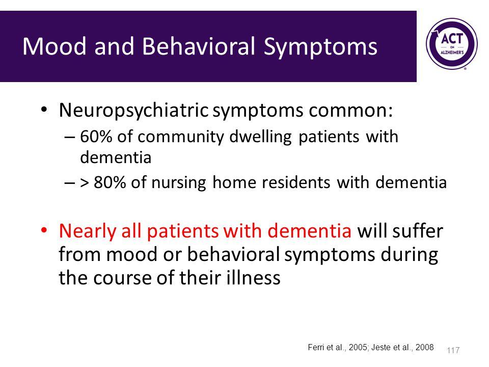 Mood and Behavioral Symptoms