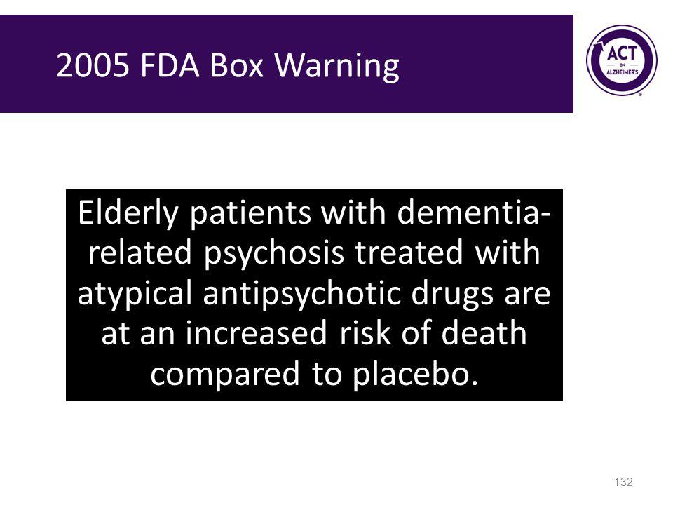 2005 FDA Box Warning