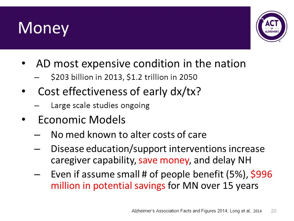 Money AD most expensive condition in the nation