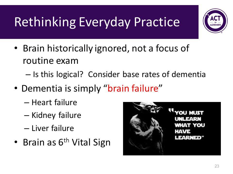 Rethinking Everyday Practice