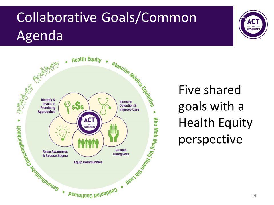 Collaborative Goals/Common Agenda