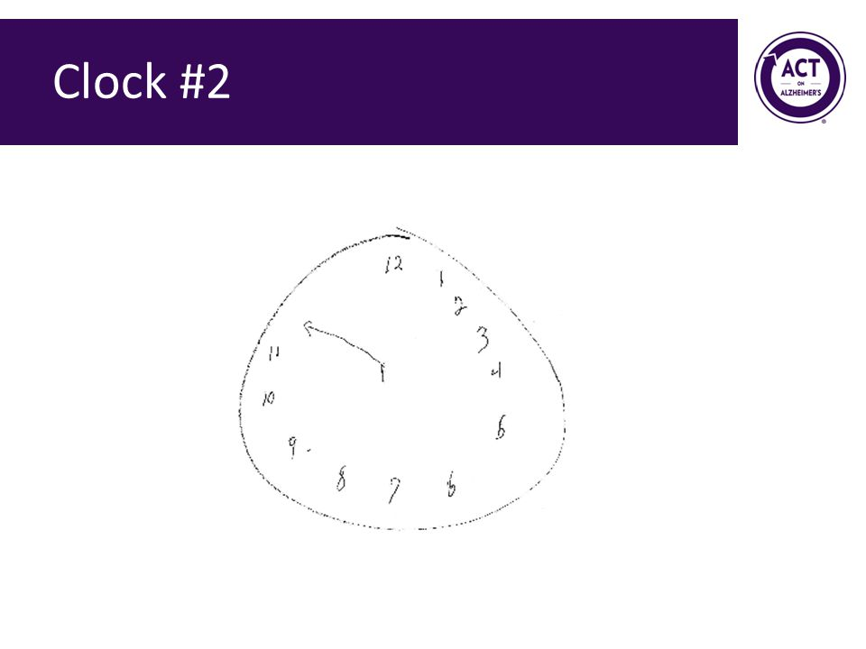 Clock #2 Speaker Notes: Ask the audience how they would score this clock. Score = 0 points.