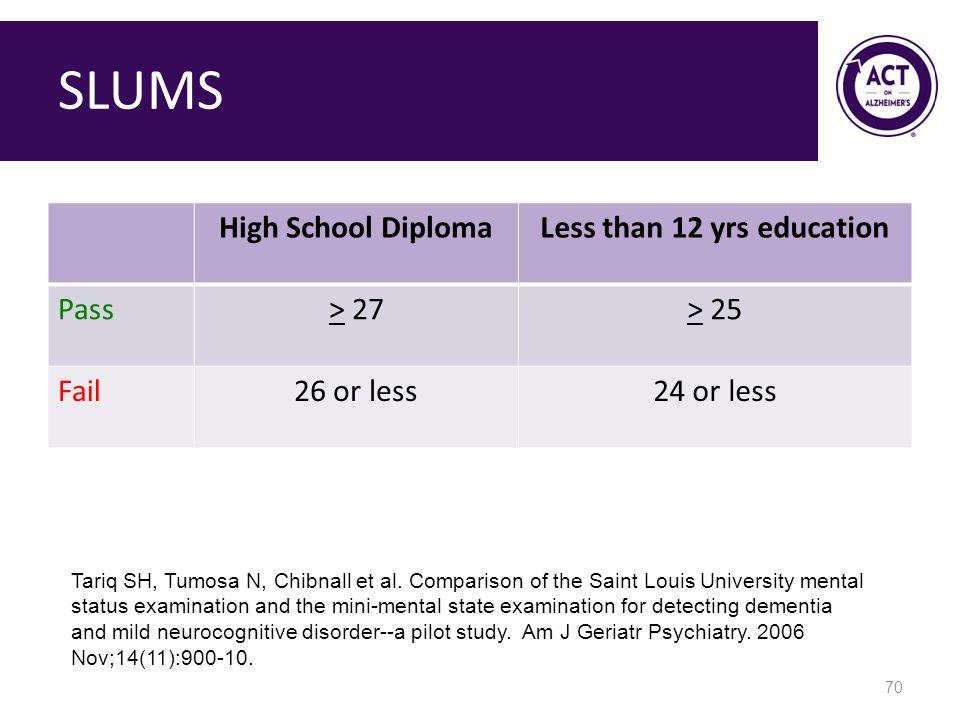 Less than 12 yrs education