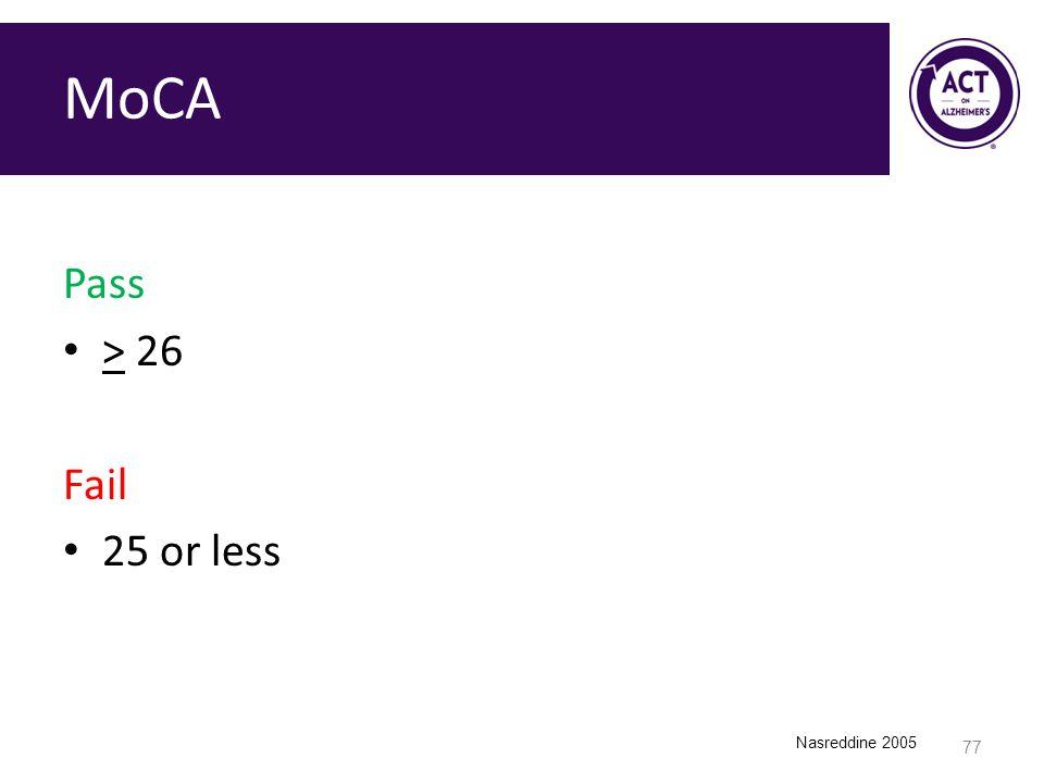 MoCA Pass > 26 Fail 25 or less Nasreddine 2005