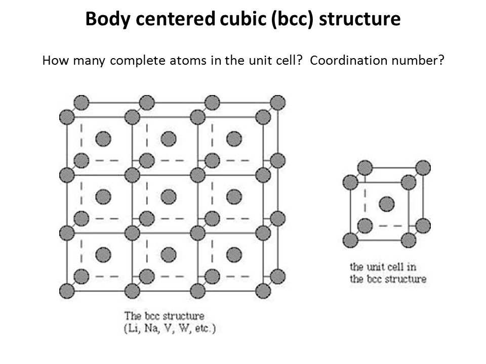 Body centered cubic (bcc) structure