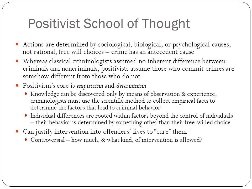 Positivist School of Thought