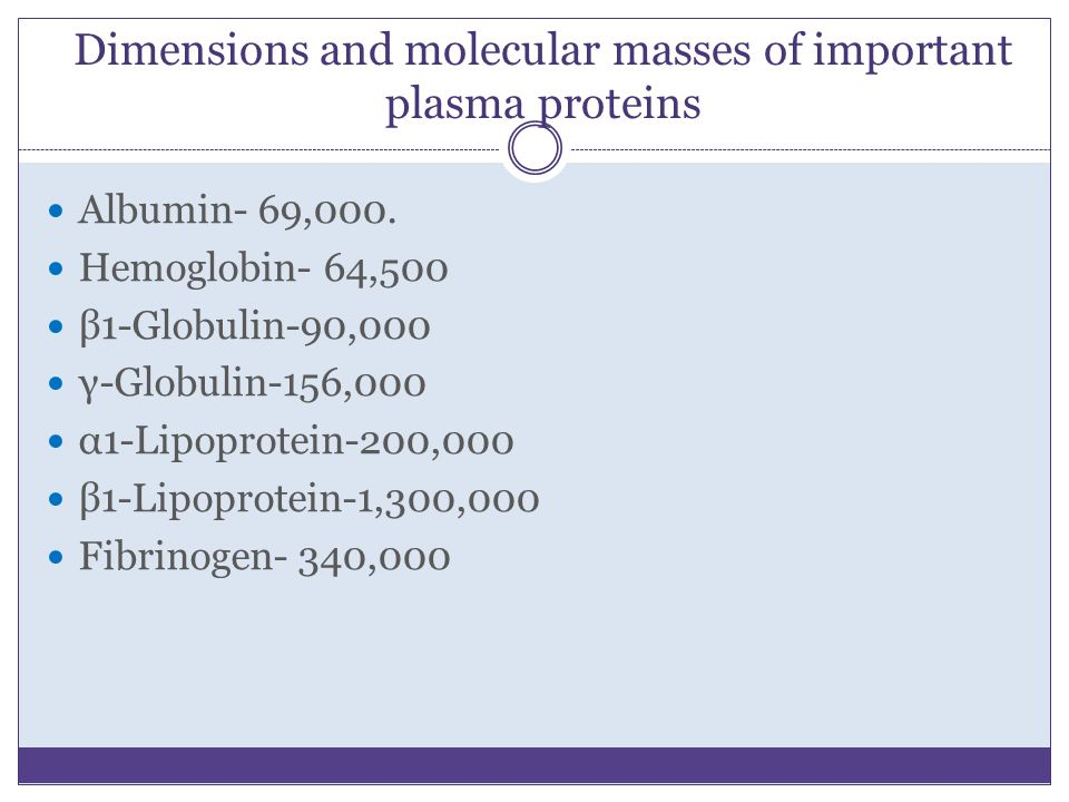 Dimensions and molecular masses of important plasma proteins