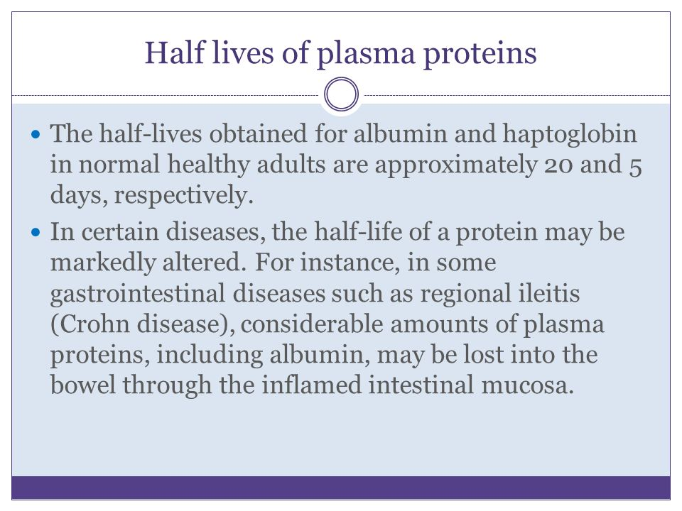 Half lives of plasma proteins
