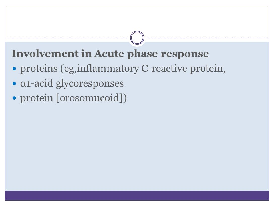Involvement in Acute phase response