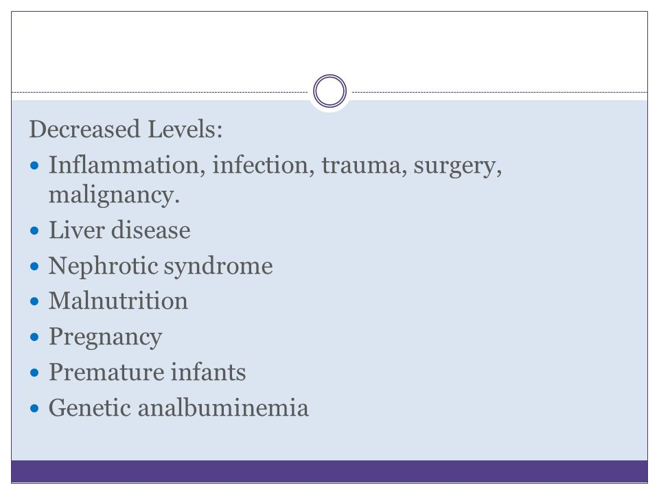 Decreased Levels: Inflammation, infection, trauma, surgery, malignancy. Liver disease. Nephrotic syndrome.