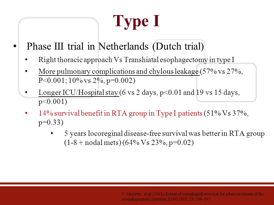 Type I Phase III trial in Netherlands (Dutch trial)