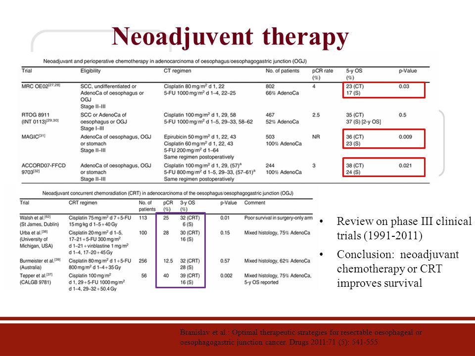 Neoadjuvent therapy Review on phase III clinical trials (1991-2011)