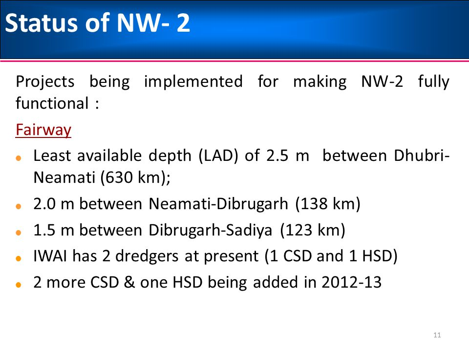 Status of NW- 2 Projects being implemented for making NW-2 fully functional : Fairway.