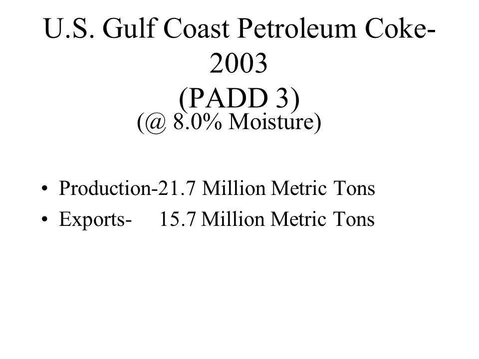 U.S. Gulf Coast Petroleum Coke-2003 (PADD 3)