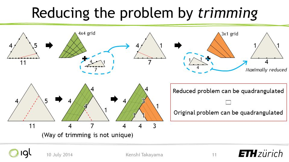 Reducing the problem by trimming