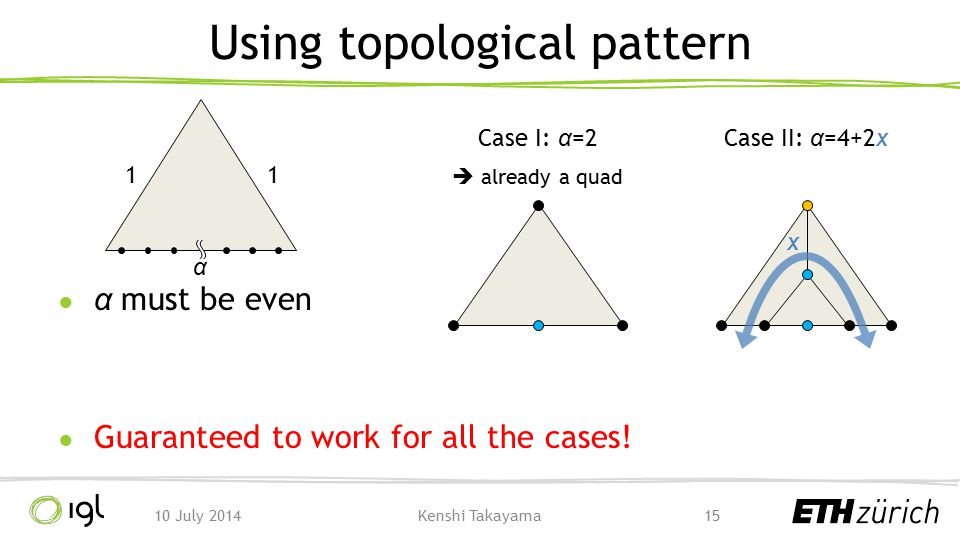 Using topological pattern