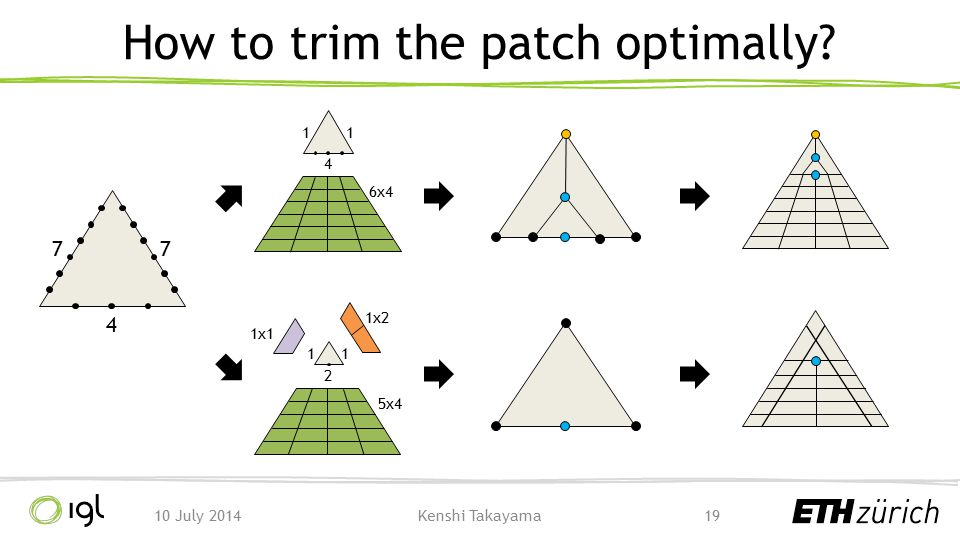 How to trim the patch optimally