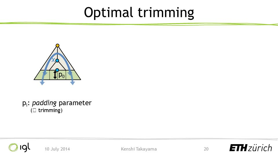 Optimal trimming x p0 pi: padding parameter ( trimming)