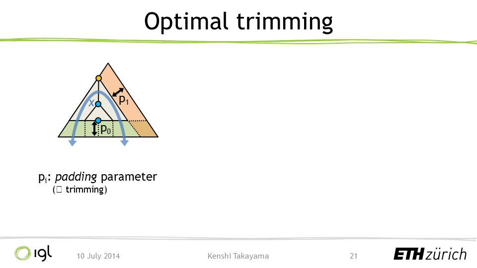 Optimal trimming p1 x p0 pi: padding parameter ( trimming)