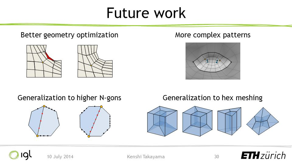 Future work Better geometry optimization More complex patterns