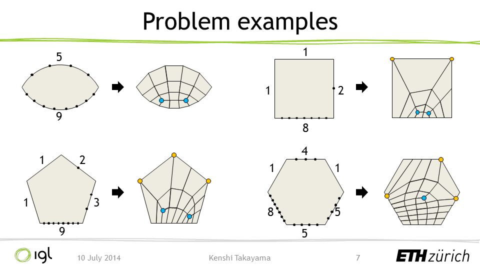 Problem examples 9. 5. 8. 2. 1. 1. 5. 4. 8. 9. 3. 1. 2. Here are a couple of more problem examples.