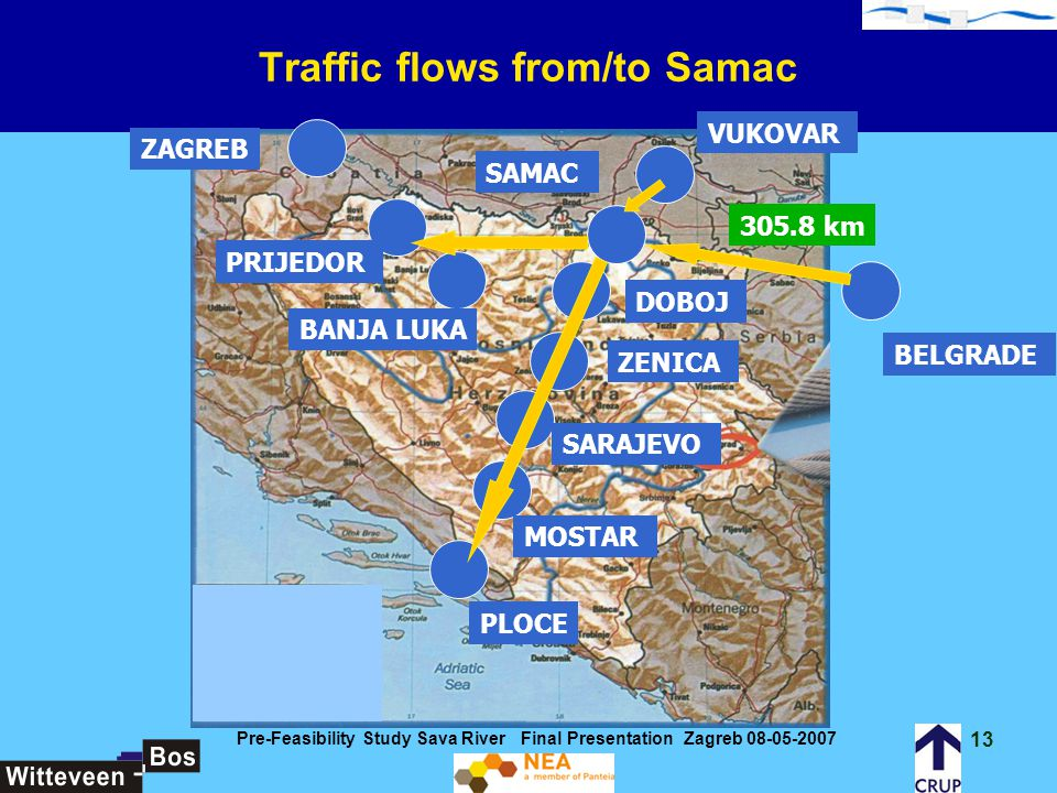 Traffic flows from/to Samac