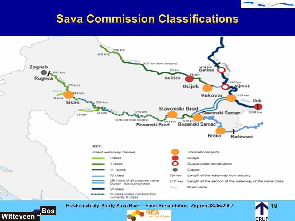 Sava Commission Classifications