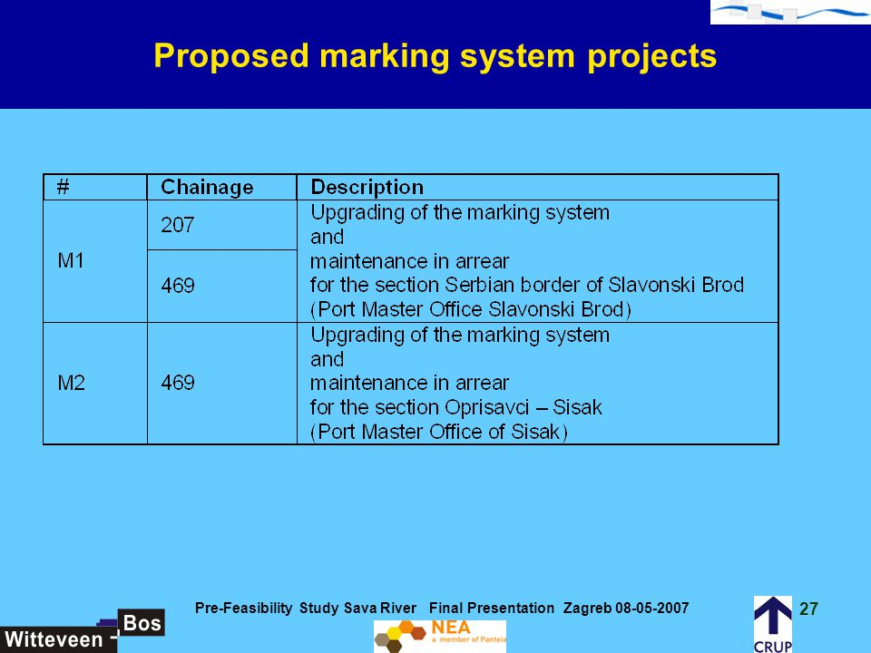 Proposed marking system projects