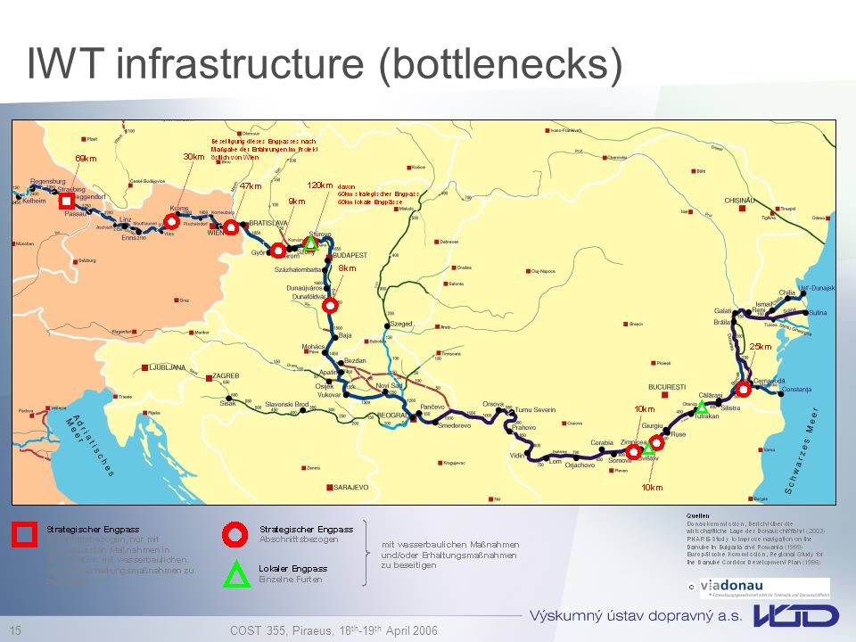 IWT infrastructure (bottlenecks)