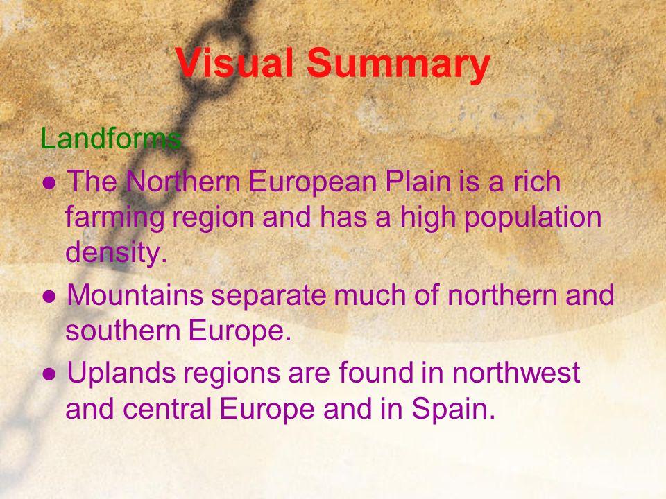 Visual Summary Landforms