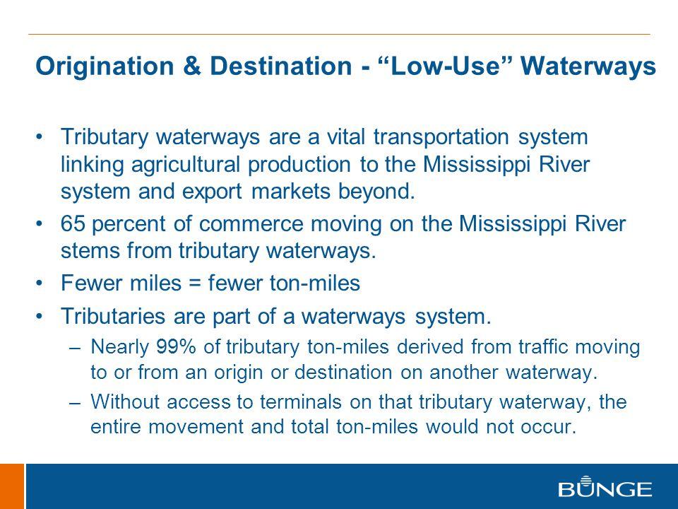 Origination & Destination - Low-Use Waterways