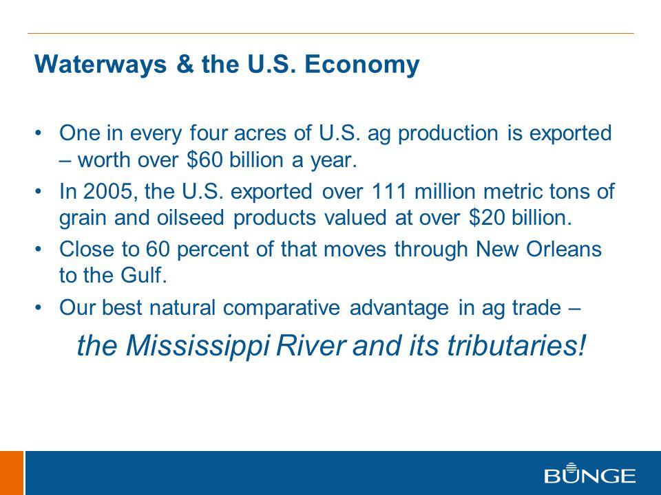 Waterways & the U.S. Economy
