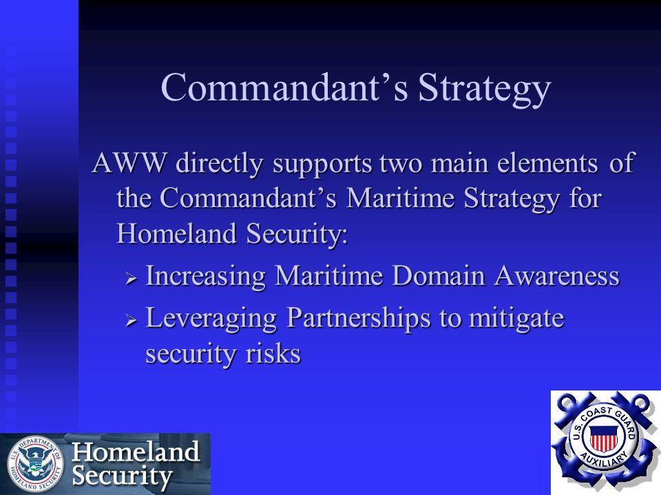 Commandant's Strategy